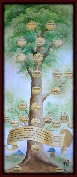 L'arbre généalogique de la famille