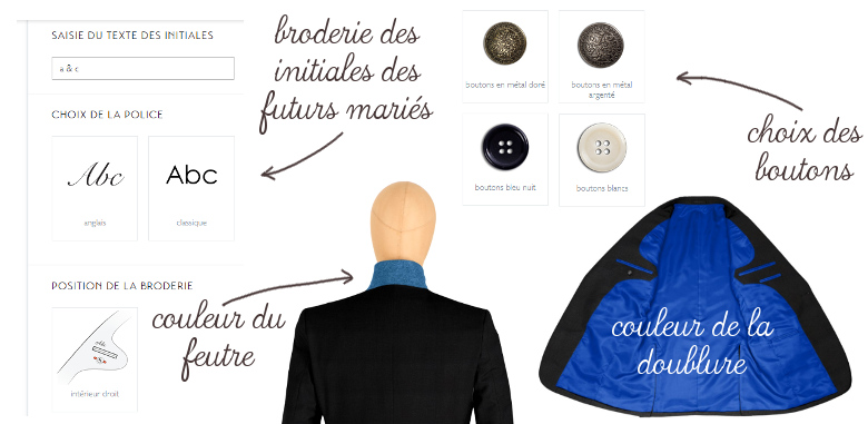 Options costume sur-mesure Tailor Corner